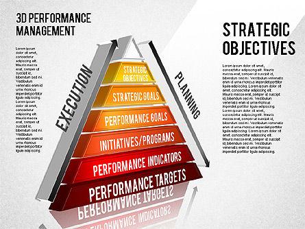 3D Performance Management Diagram, Slide 11, 01434, Business Models — PoweredTemplate.com