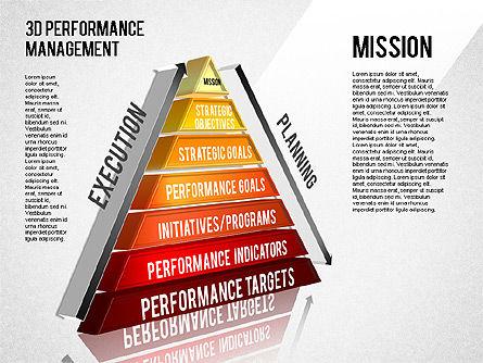 3D Performance Management Diagram, Slide 12, 01434, Business Models — PoweredTemplate.com