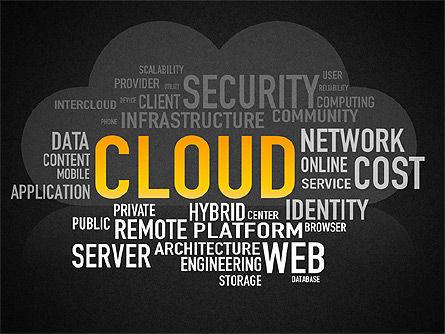 Word Cloud Diagram, Slide 13, 01443, Business Models — PoweredTemplate.com