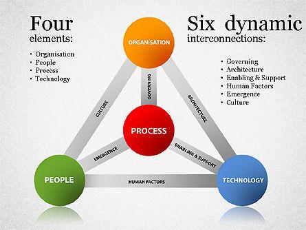 Process Improvement Diagram, Slide 2, 01455, Business Models — PoweredTemplate.com