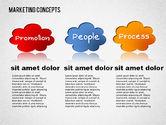 Marketing Concepts Diagram#11