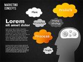 Marketing Concepts Diagram#13