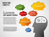 Marketing Concepts Diagram#8