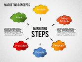 Marketing Concepts Diagram#9