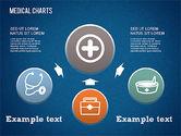 Medical Process Charts#2
