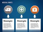 Medical Process Charts#4