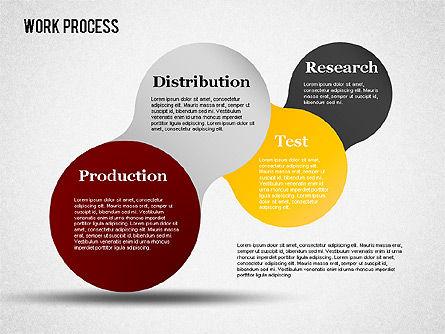 Work Process Steps, Slide 15, 01482, Process Diagrams — PoweredTemplate.com