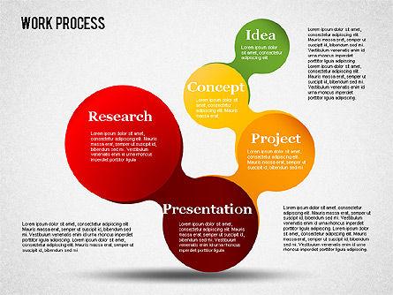 Work Process Steps, Slide 6, 01482, Process Diagrams — PoweredTemplate.com
