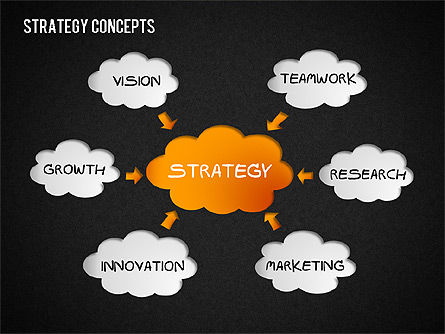 Strategy Concept Shapes, Slide 9, 01486, Business Models — PoweredTemplate.com