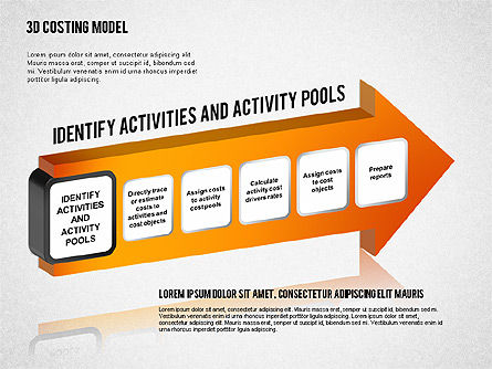 3D Costing Model, Slide 3, 01498, Process Diagrams — PoweredTemplate.com