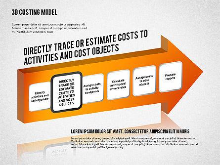 3D Costing Model, Slide 4, 01498, Process Diagrams — PoweredTemplate.com