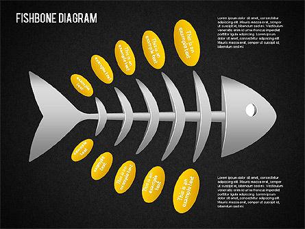 Ishikawa Diagram, Slide 12, 01503, Business Models — PoweredTemplate.com