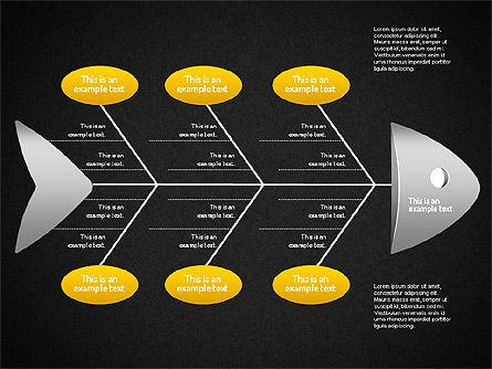 Ishikawa Diagram, Slide 15, 01503, Business Models — PoweredTemplate.com