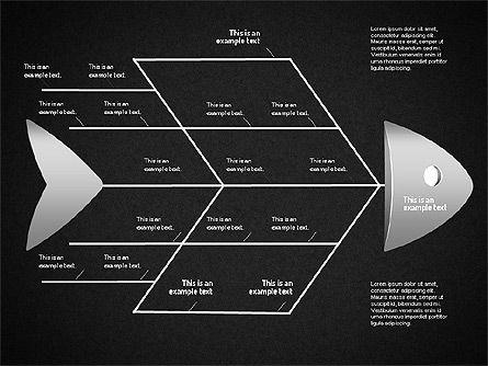 Ishikawa Diagram, Slide 16, 01503, Business Models — PoweredTemplate.com