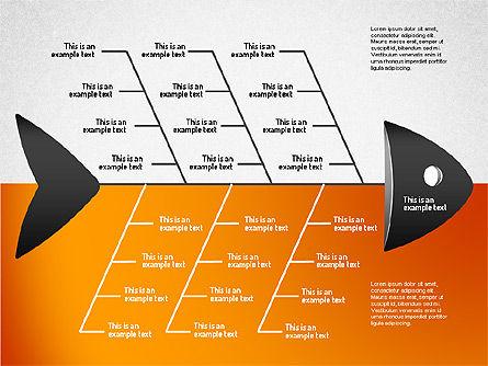 Ishikawa Diagram, Slide 7, 01503, Business Models — PoweredTemplate.com