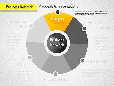 Business Network Diagram, 01518, Business Models — PoweredTemplate.com