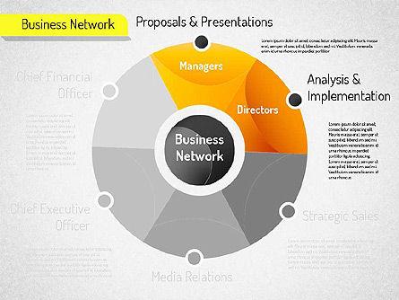 Business Network Diagram, Slide 2, 01518, Business Models — PoweredTemplate.com