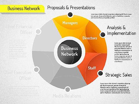 Business Network Diagram, Slide 3, 01518, Business Models — PoweredTemplate.com