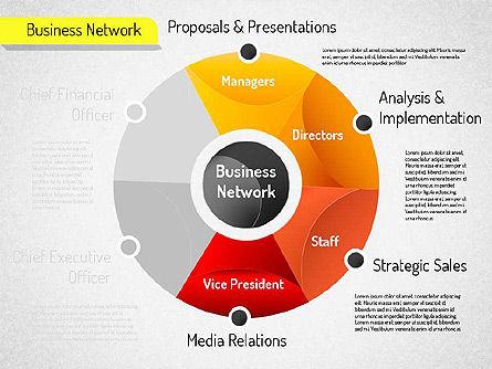 Business Network Diagram, Slide 4, 01518, Business Models — PoweredTemplate.com