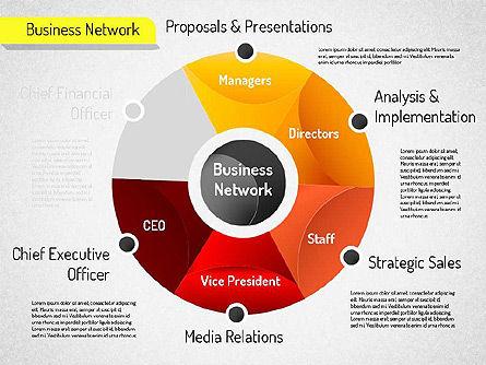 Business Network Diagram, Slide 5, 01518, Business Models — PoweredTemplate.com