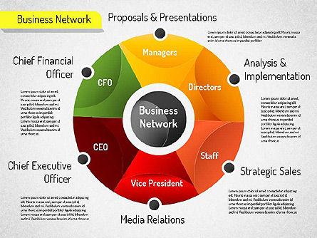 Business Network Diagram, Slide 6, 01518, Business Models — PoweredTemplate.com