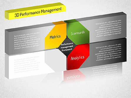 3D Performance Management, Slide 3, 01522, Business Models — PoweredTemplate.com