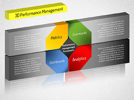 3D Performance Management, Slide 4, 01522, Business Models — PoweredTemplate.com