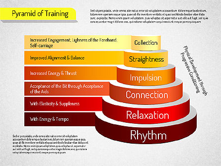 Pyramid of Training, Slide 6, 01525, Stage Diagrams — PoweredTemplate.com