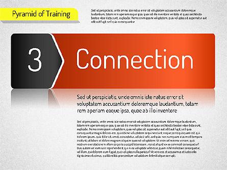 Pyramid of Training, Slide 9, 01525, Stage Diagrams — PoweredTemplate.com