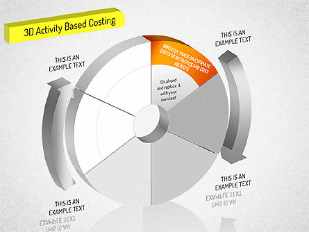 3D Activity Based Costing Donut Diagram, Slide 2, 01528, Process Diagrams — PoweredTemplate.com