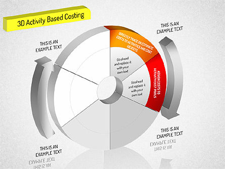 3D Activity Based Costing Donut Diagram, Slide 3, 01528, Process Diagrams — PoweredTemplate.com