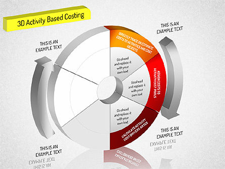 3D Activity Based Costing Donut Diagram, Slide 4, 01528, Process Diagrams — PoweredTemplate.com