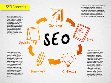 SEO Process Shapes