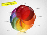 Business Models: 3D Set Diagram #01541