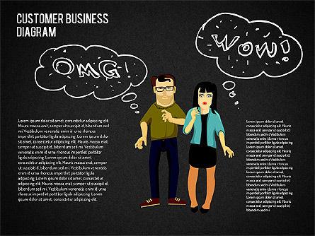 Customer Retention Diagram, Slide 10, 01546, Business Models — PoweredTemplate.com