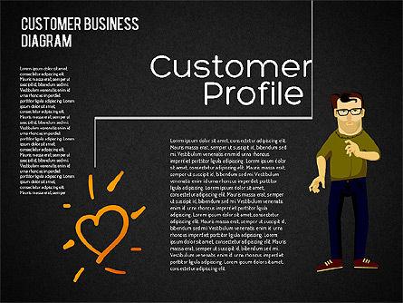 Customer Retention Diagram, Slide 11, 01546, Business Models — PoweredTemplate.com