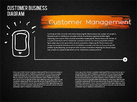 Customer Retention Diagram, Slide 12, 01546, Business Models — PoweredTemplate.com
