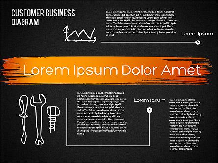 Customer Retention Diagram, Slide 14, 01546, Business Models — PoweredTemplate.com