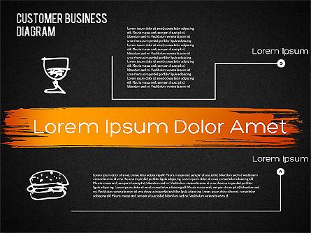 Customer Retention Diagram, Slide 16, 01546, Business Models — PoweredTemplate.com