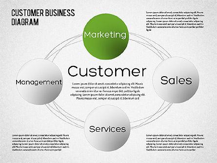 Customer Retention Diagram, Slide 7, 01546, Business Models — PoweredTemplate.com