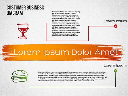 Customer Retention Diagram, Slide 8, 01546, Business Models — PoweredTemplate.com