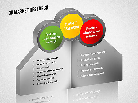 Market Research Diagram, Slide 6, 01559, Business Models — PoweredTemplate.com