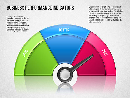 Business Performance Indicator Diagram, Slide 7, 01565, Stage Diagrams — PoweredTemplate.com