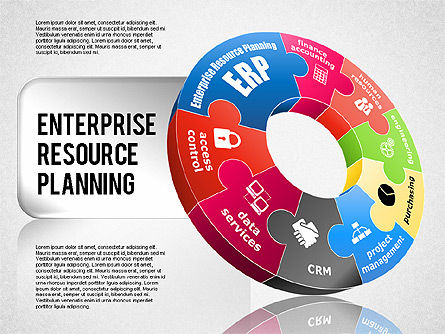 Business Models: Enterprise resource planning diagram #01568