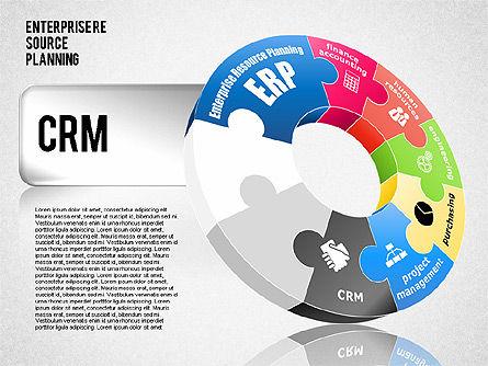 Enterprise Resource Planning Diagram, Slide 7, 01568, Business Models — PoweredTemplate.com