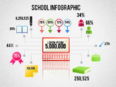 Education Charts and Diagrams: School Infographics #01571