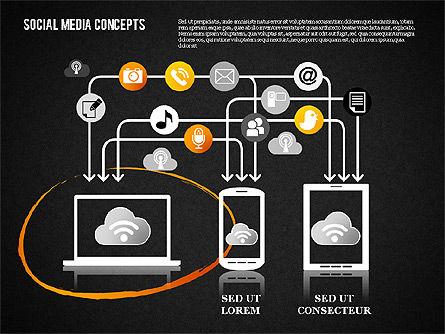 Social Media Planning, Slide 11, 01653, Business Models — PoweredTemplate.com