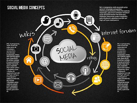 Social Media Planning, Slide 15, 01653, Business Models — PoweredTemplate.com