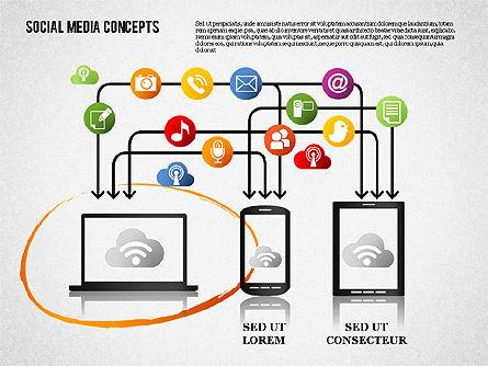 Social Media Planning, Slide 3, 01653, Business Models — PoweredTemplate.com