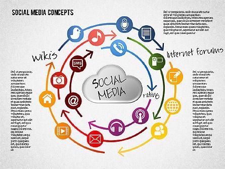 Social Media Planning, Slide 7, 01653, Business Models — PoweredTemplate.com